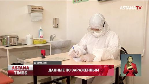 В Шымкенте 9 человек излечились от коронавируса