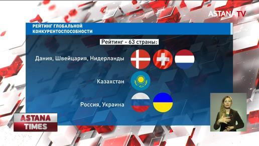 Казахстан упал в мировом рейтинге конкурентоспособности