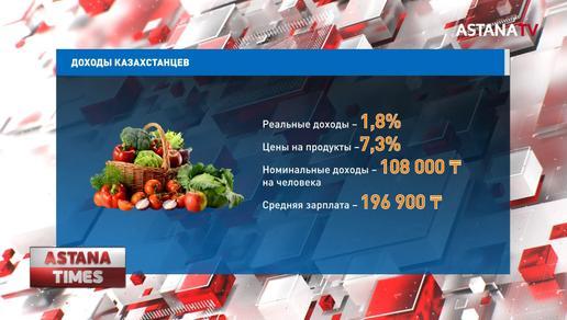 Реальные доходы казахстанцев упали на 2%