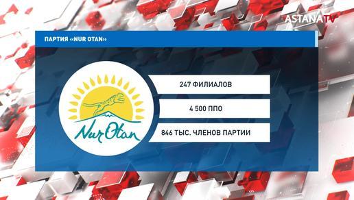 Счетный комитет провёл аудит в партии «NUR OTAN»