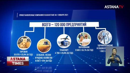 Каждая третья казахстанская компания приостановила свою работу