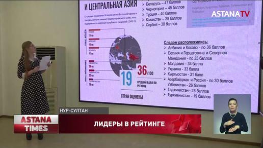 Казахстан стал лидером в Центральной Азии в рейтинге восприятия коррупции