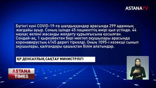 Қазақстанда коронавирус жұқтырған 299 адамның жағдайы ауыр