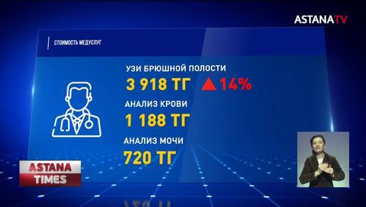 Цены на лекарства и медицинские услуги выросли в Казахстане