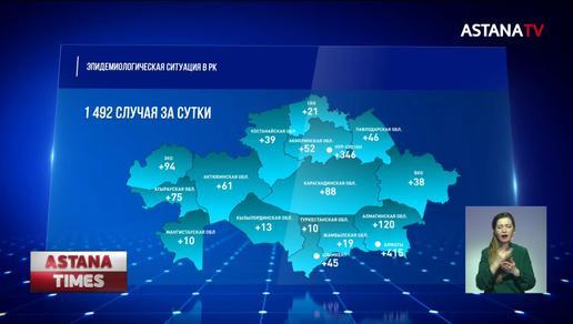 Здоровых казахстанцев записали в больных коронавирусом