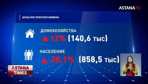 Бедные беднеют, богатые богатеют в Казахстане, - исследование
