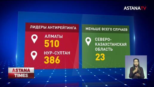 19 человек умерли от коронавируса в Казахстане за прошедшие сутки