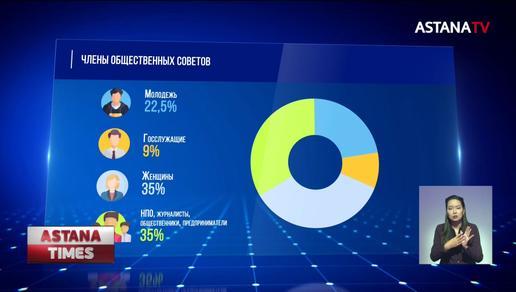 Кто будет контролировать реализацию предвыборной программы партии, рассказали в «Nur Otan»