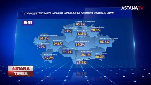 Шығыс Қазақстан облысының сайлаушылары белсенділік танытқан