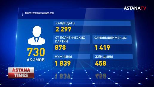 Первые прямые выборы сельских акимов прошли в Казахстане