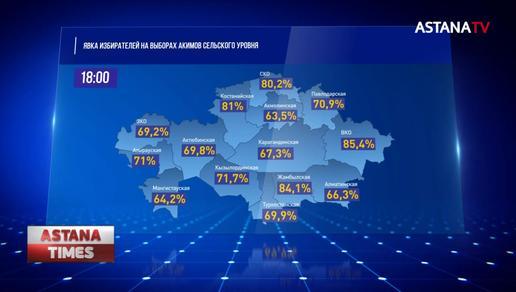 Выборы акимов: данные о явке избирателей
