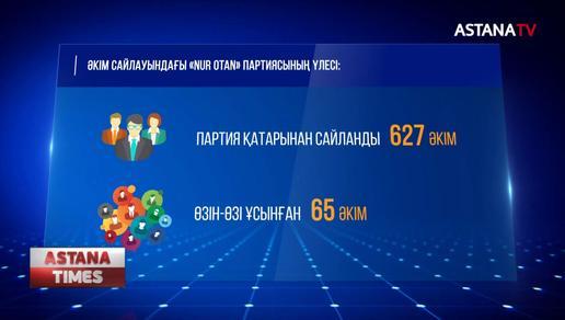 Ауыл әкімдерінің сайлауында «Nur Otan» партиясының үлесі 86 пайыздан асты