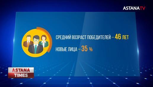 Партия «Nur Otan» победила на выборах сельских акимов