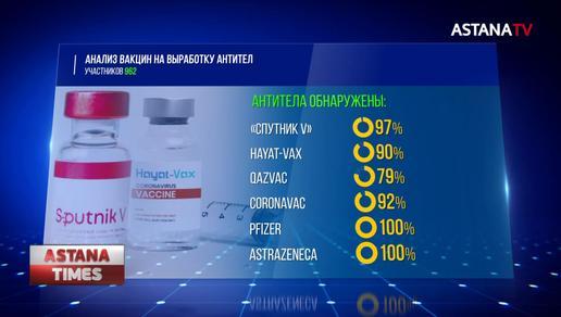 В Казахстане каждый день растёт смертность от коронавируса